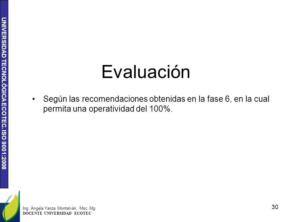 Evaluación Según las recomendaciones obtenidas en la fase 6, en la cual permita una operatividad del 100%.