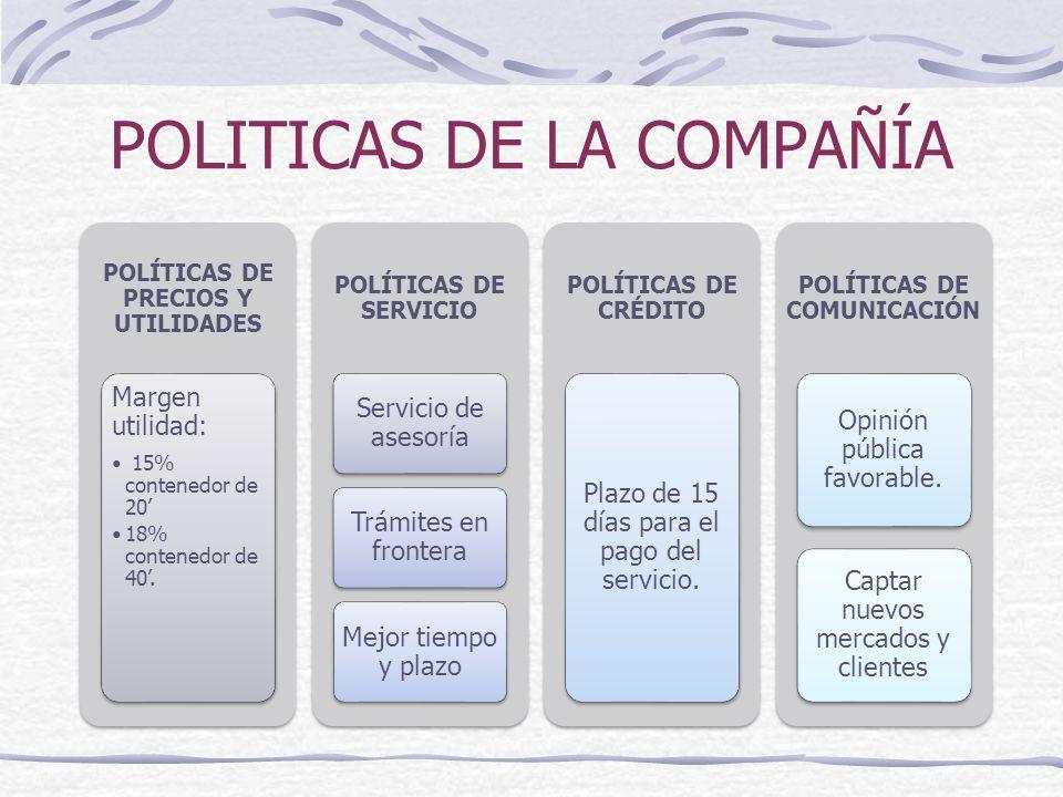 POLITICAS DE LA COMPAÑÍA