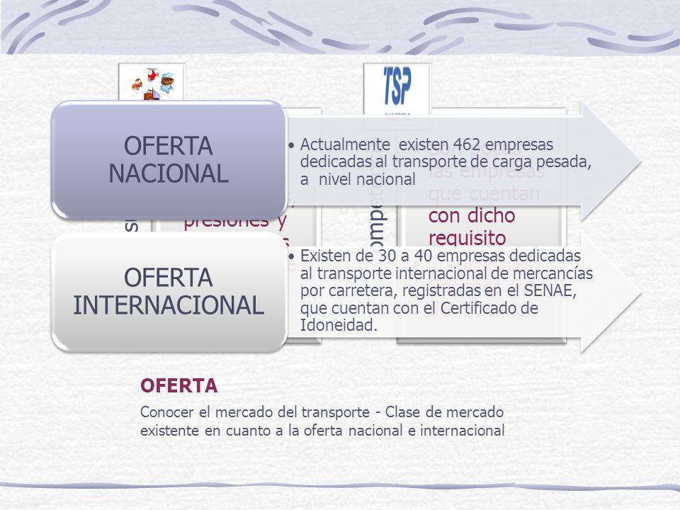 Servicios sustitutos Transporte marítimo. Condiciones, presiones y limitaciones por parte de la naviera.
