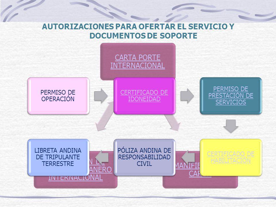AUTORIZACIONES PARA OFERTAR EL SERVICIO Y DOCUMENTOS DE SOPORTE