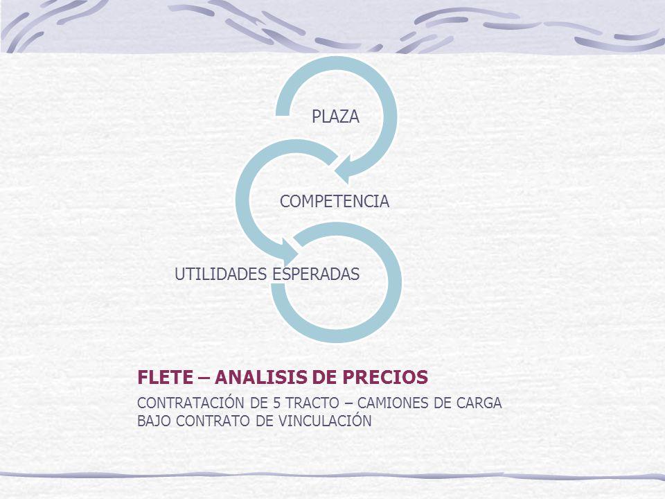FLETE – ANALISIS DE PRECIOS