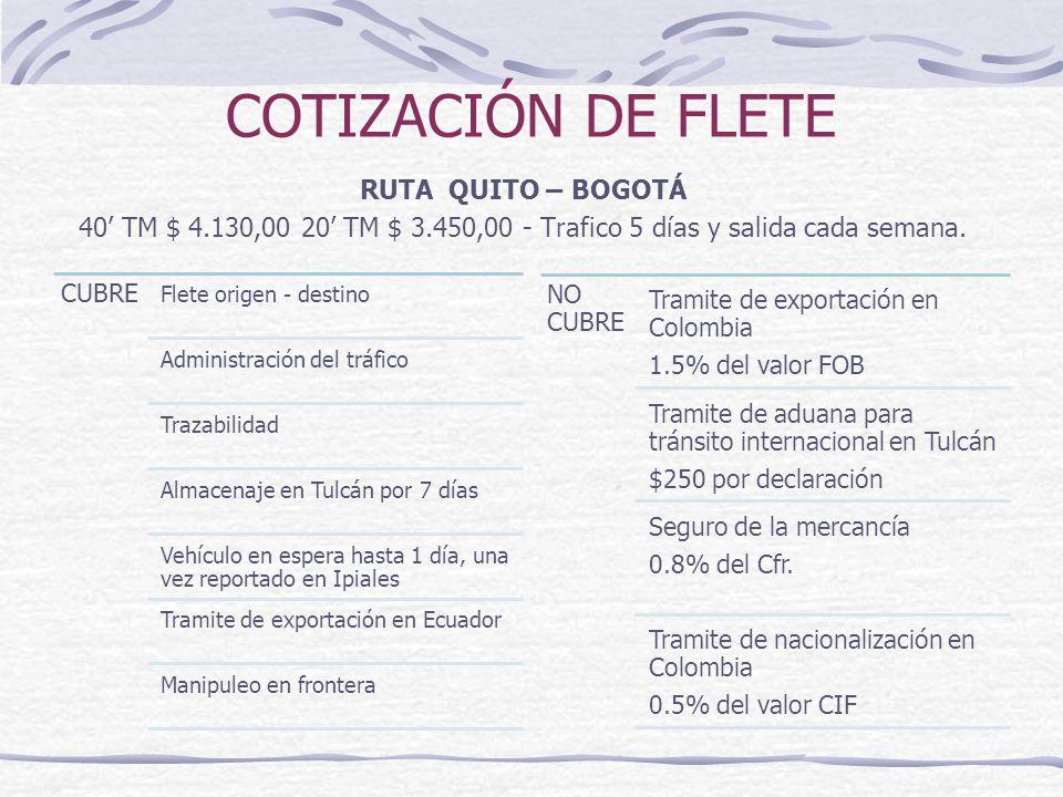 COTIZACIÓN DE FLETE RUTA QUITO – BOGOTÁ