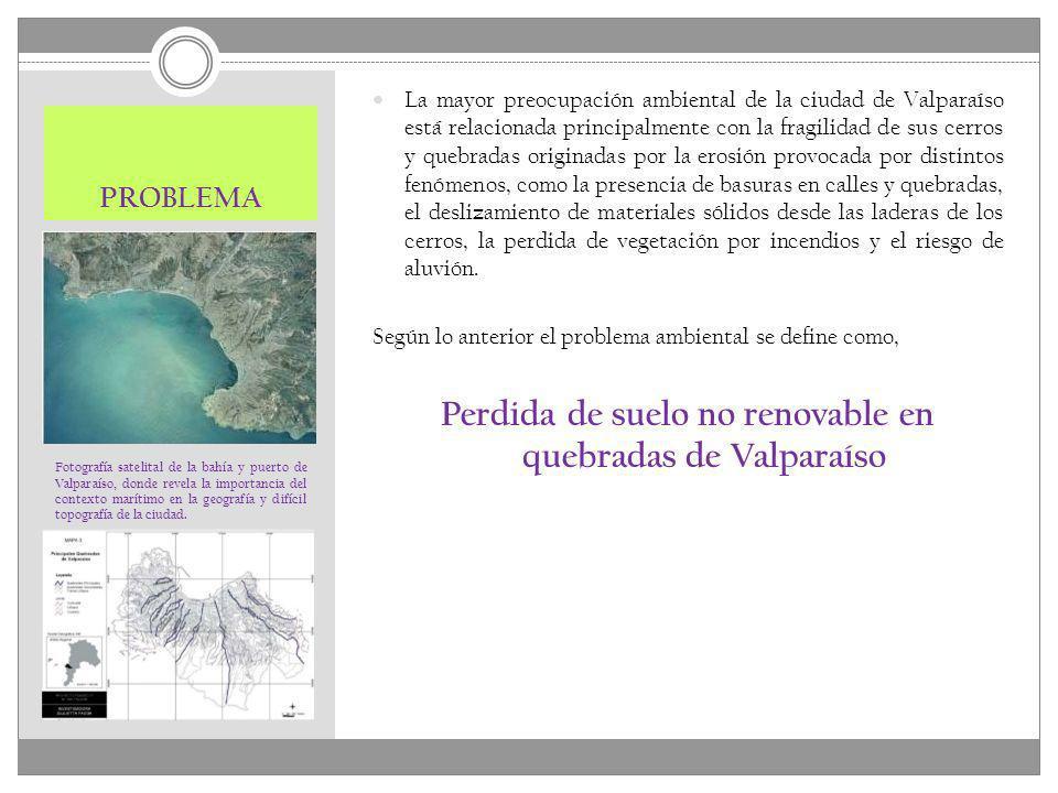 Perdida de suelo no renovable en quebradas de Valparaíso