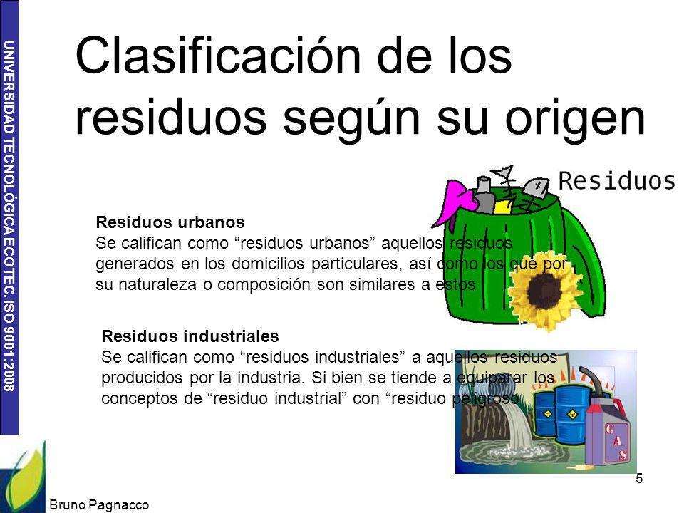 Clasificación de los residuos según su origen