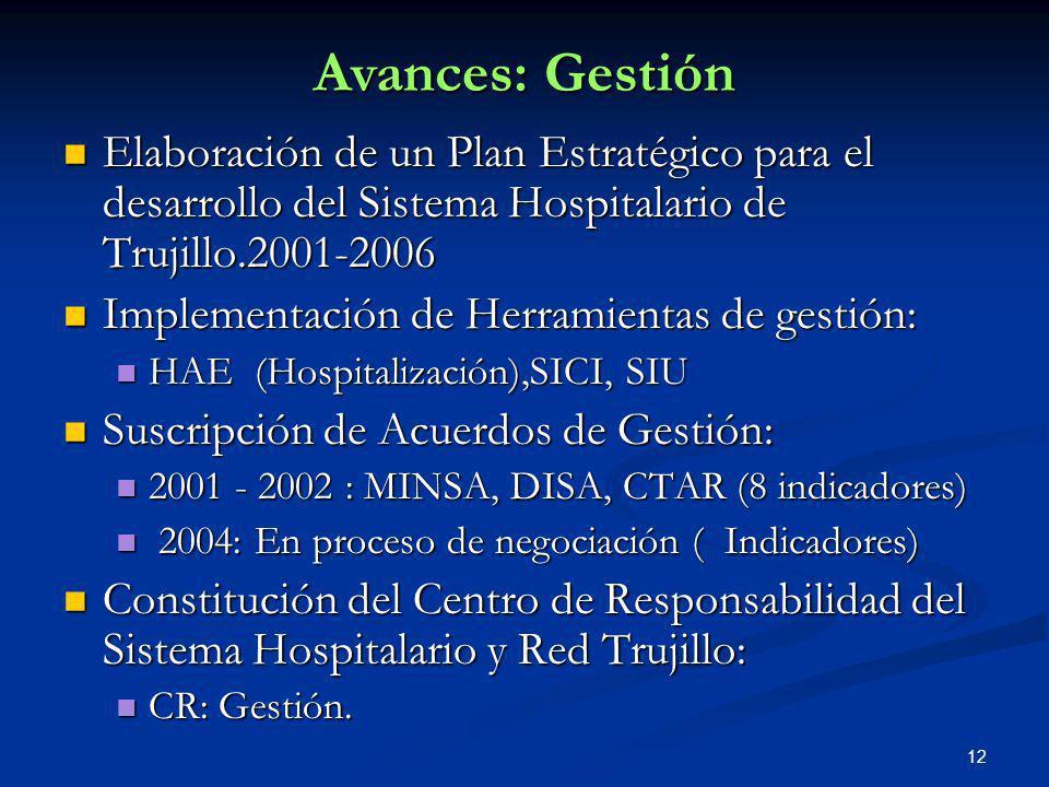 Avances: Gestión Elaboración de un Plan Estratégico para el desarrollo del Sistema Hospitalario de Trujillo.2001-2006.
