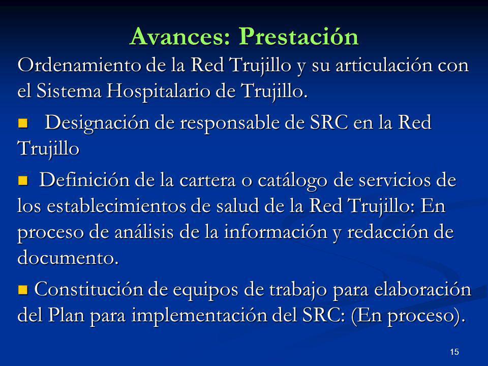 Avances: Prestación Ordenamiento de la Red Trujillo y su articulación con el Sistema Hospitalario de Trujillo.