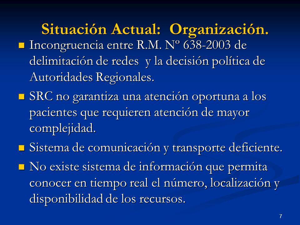 Situación Actual: Organización.