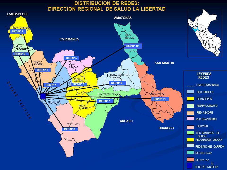 DISTRIBUCION DE REDES: DIRECCION REGIONAL DE SALUD LA LIBERTAD