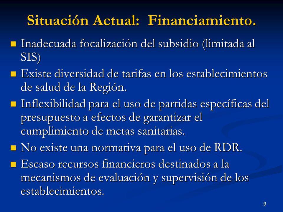 Situación Actual: Financiamiento.