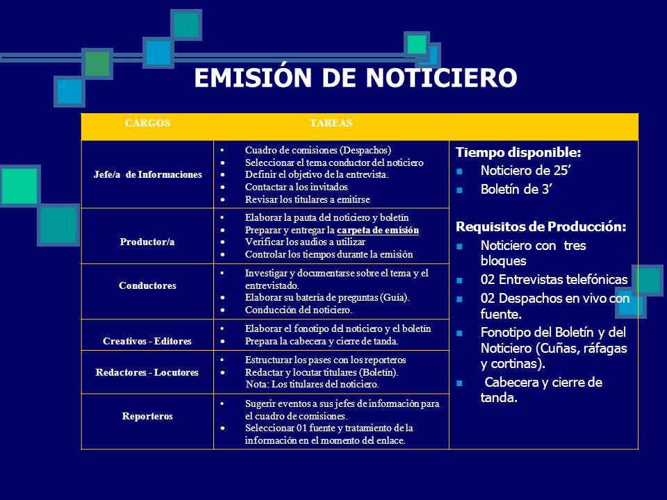 Jefe/a de Informaciones Redactores - Locutores