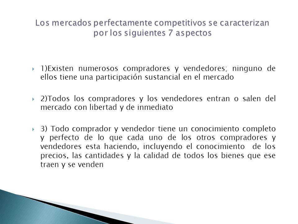 Los mercados perfectamente competitivos se caracterizan por los siguientes 7 aspectos