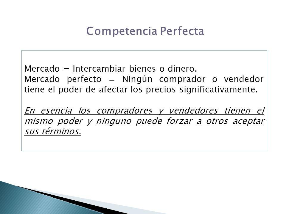 Competencia Perfecta Mercado = Intercambiar bienes o dinero.