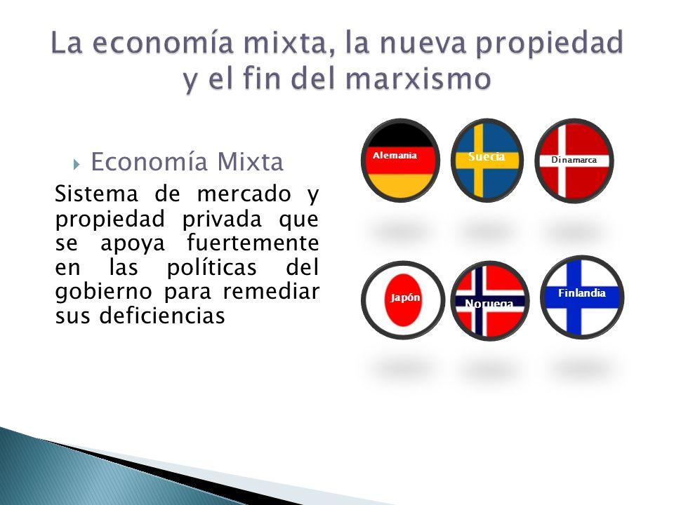 La economía mixta, la nueva propiedad y el fin del marxismo