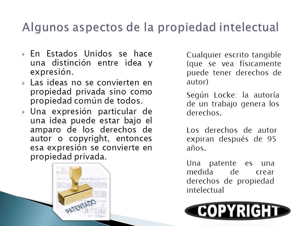 Algunos aspectos de la propiedad intelectual