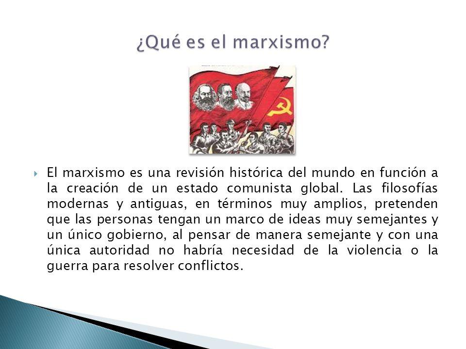 ¿Qué es el marxismo