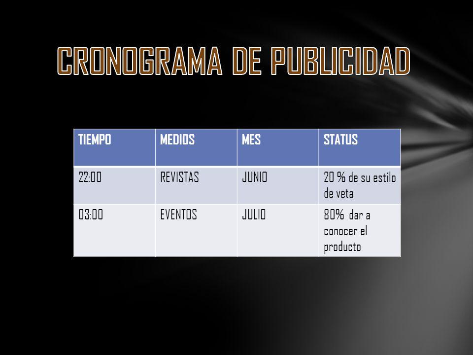 CRONOGRAMA DE PUBLICIDAD