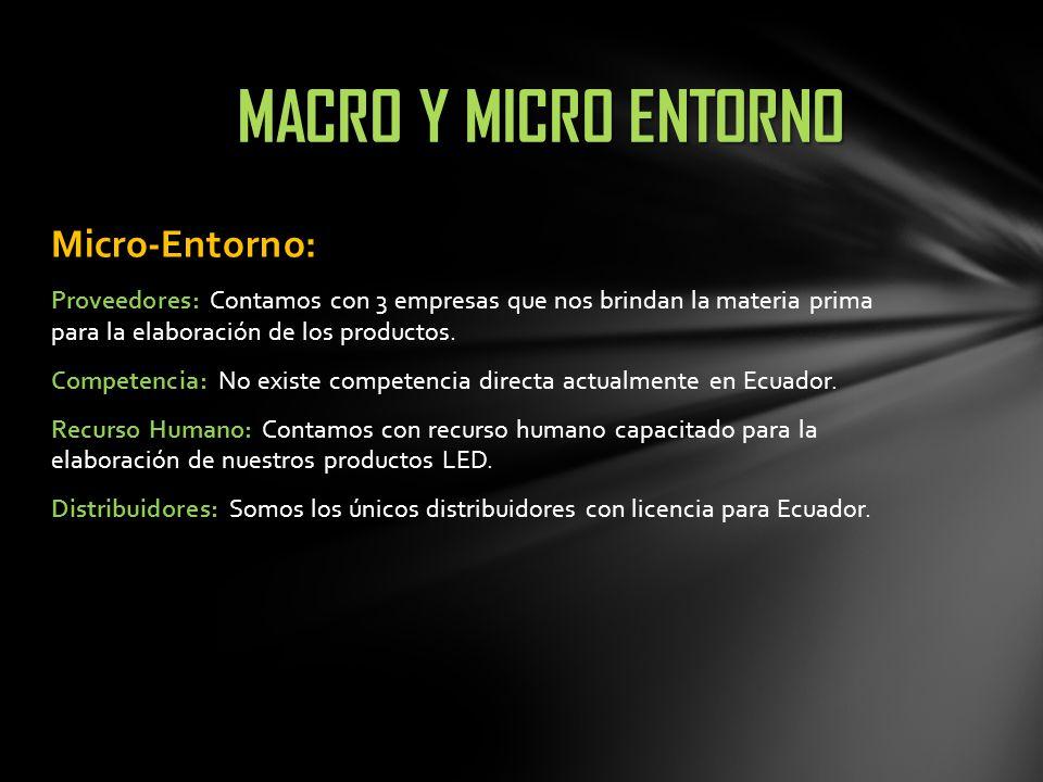 MACRO Y MICRO ENTORNO Micro-Entorno:
