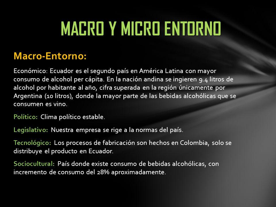 MACRO Y MICRO ENTORNO Macro-Entorno: