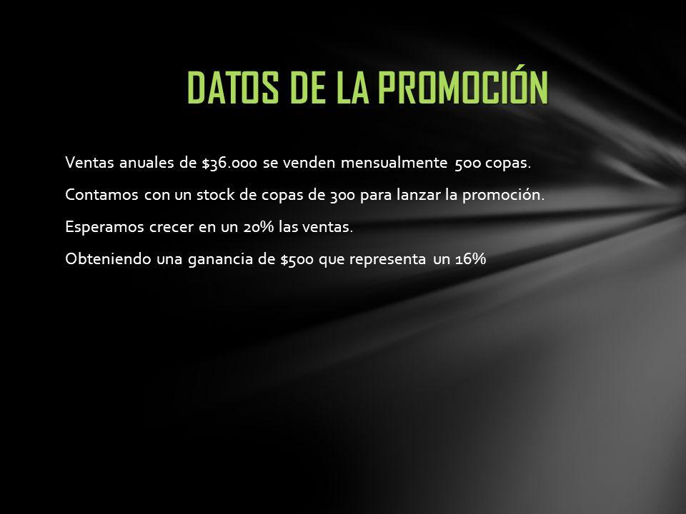 DATOS DE LA PROMOCIÓN