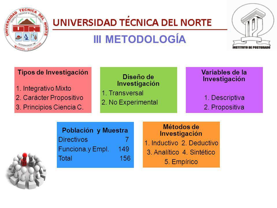 III METODOLOGÍA Tipos de Investigación 1. Integrativo Mixto