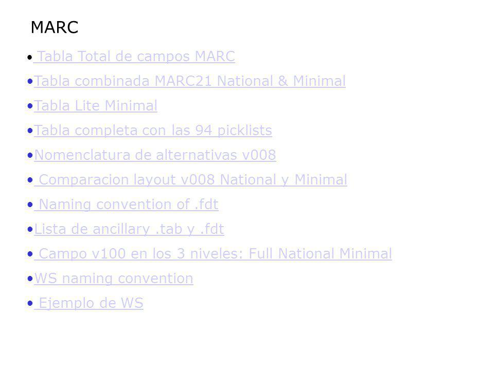 MARC Tabla combinada MARC21 National & Minimal Tabla Lite Minimal