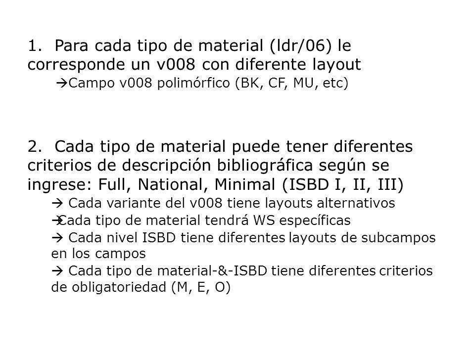 1. Para cada tipo de material (ldr/06) le corresponde un v008 con diferente layout