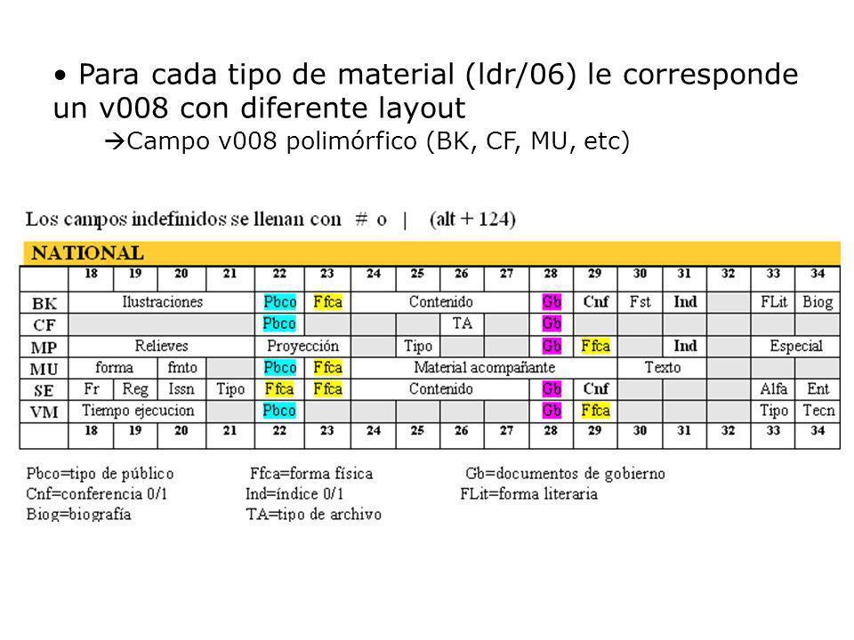 Para cada tipo de material (ldr/06) le corresponde un v008 con diferente layout
