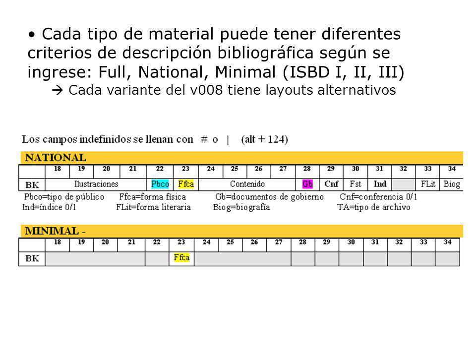 Cada tipo de material puede tener diferentes criterios de descripción bibliográfica según se ingrese: Full, National, Minimal (ISBD I, II, III)