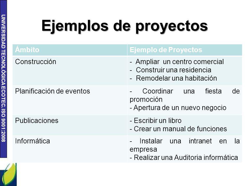Ejemplos de proyectos Ámbito Ejemplo de Proyectos Construcción
