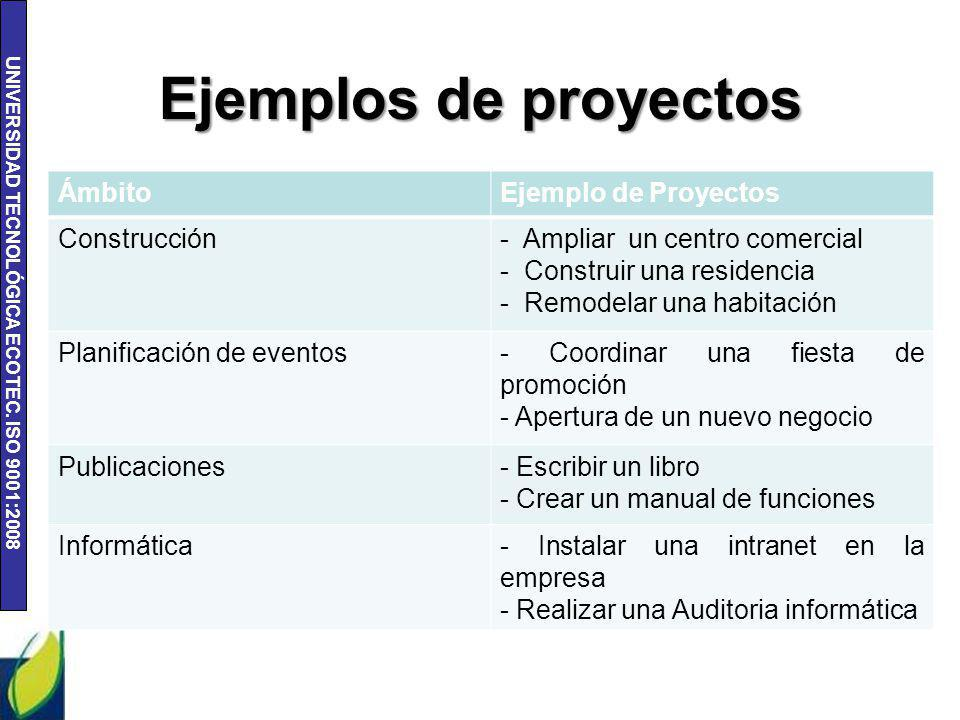 gesti n de informaci n para proyectos ppt video online
