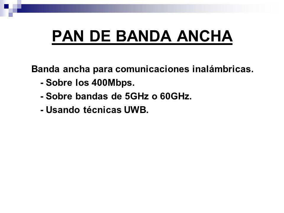 PAN DE BANDA ANCHA Banda ancha para comunicaciones inalámbricas.