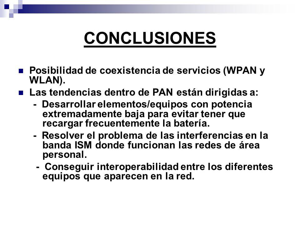 CONCLUSIONES Posibilidad de coexistencia de servicios (WPAN y WLAN).