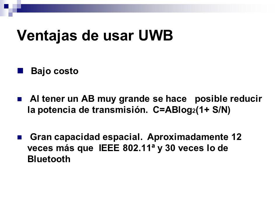 Ventajas de usar UWB Bajo costo