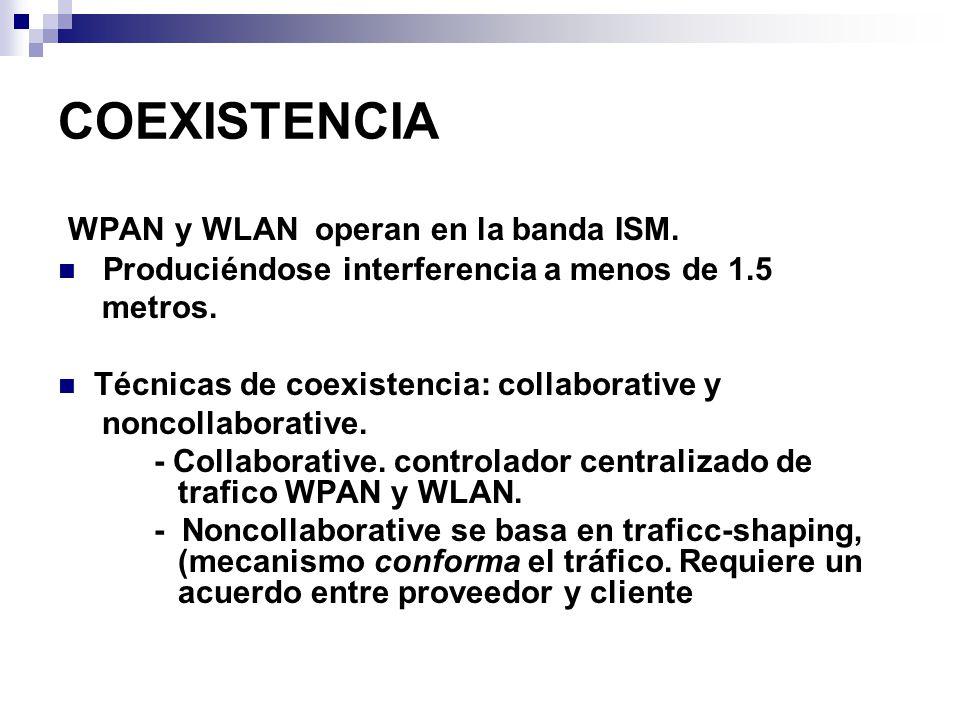 COEXISTENCIA WPAN y WLAN operan en la banda ISM.