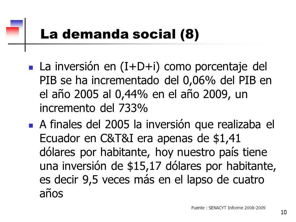 La demanda social (8)