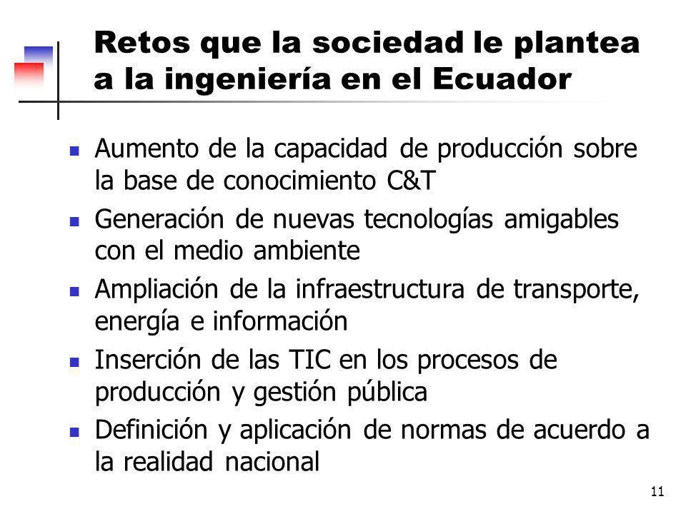 Retos que la sociedad le plantea a la ingeniería en el Ecuador