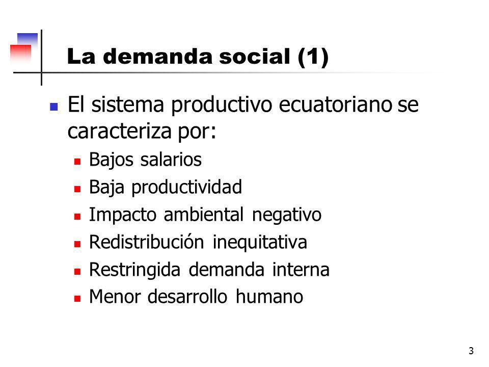 El sistema productivo ecuatoriano se caracteriza por:
