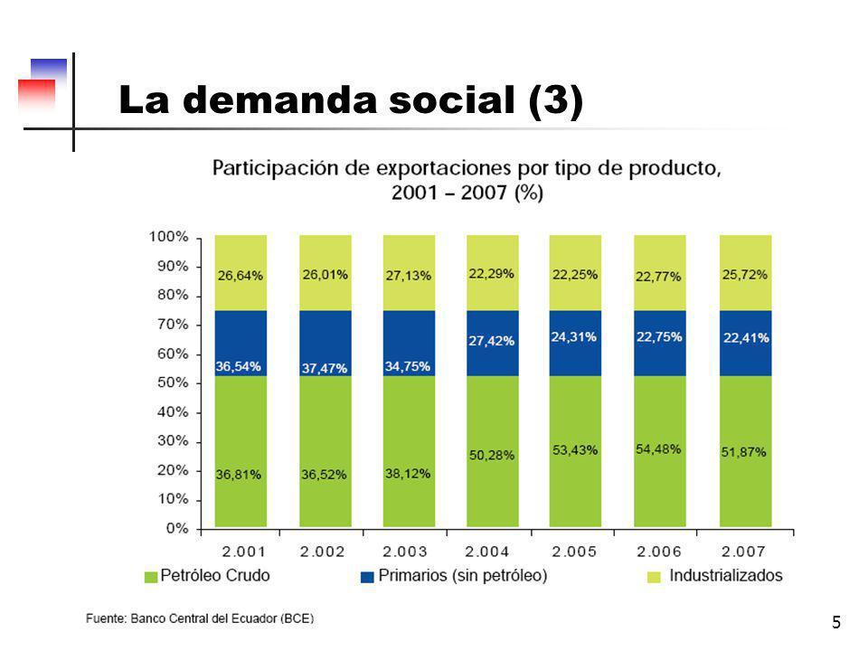 La demanda social (3)