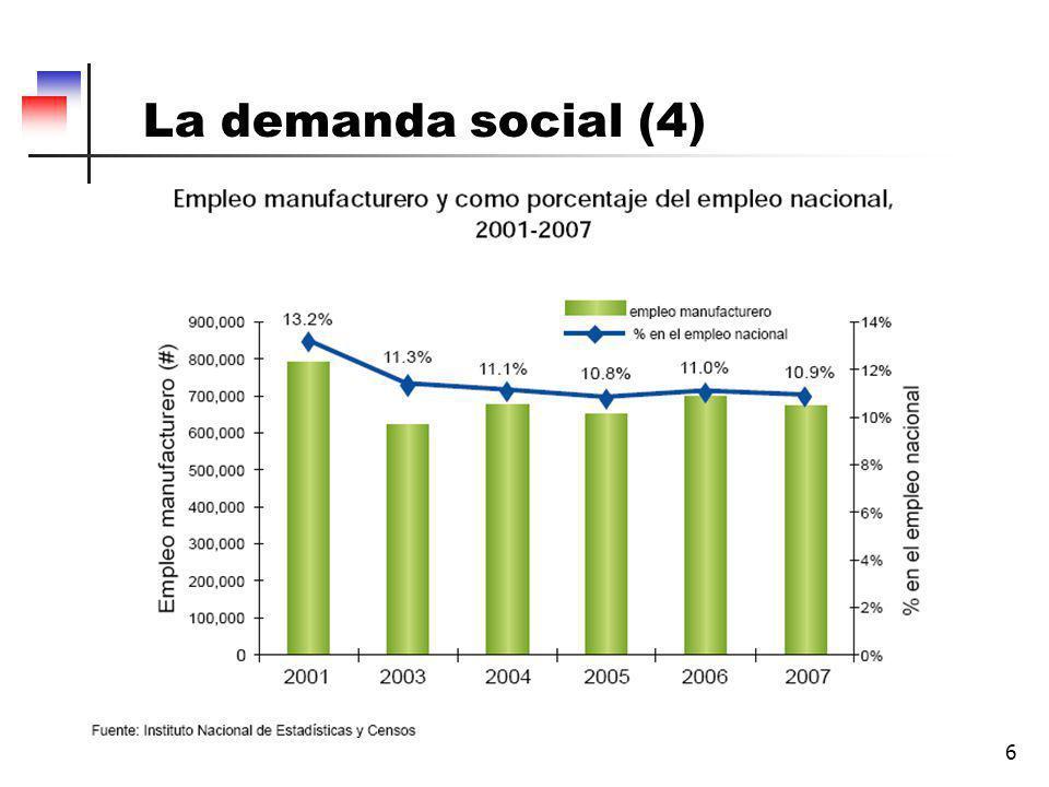La demanda social (4)