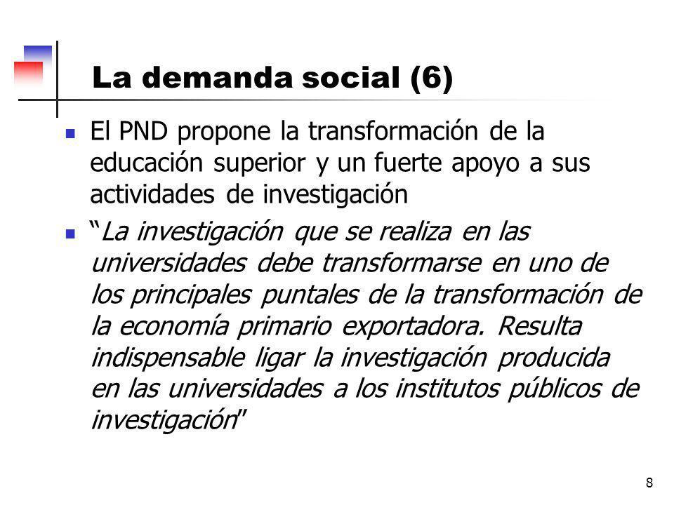 La demanda social (6) El PND propone la transformación de la educación superior y un fuerte apoyo a sus actividades de investigación.