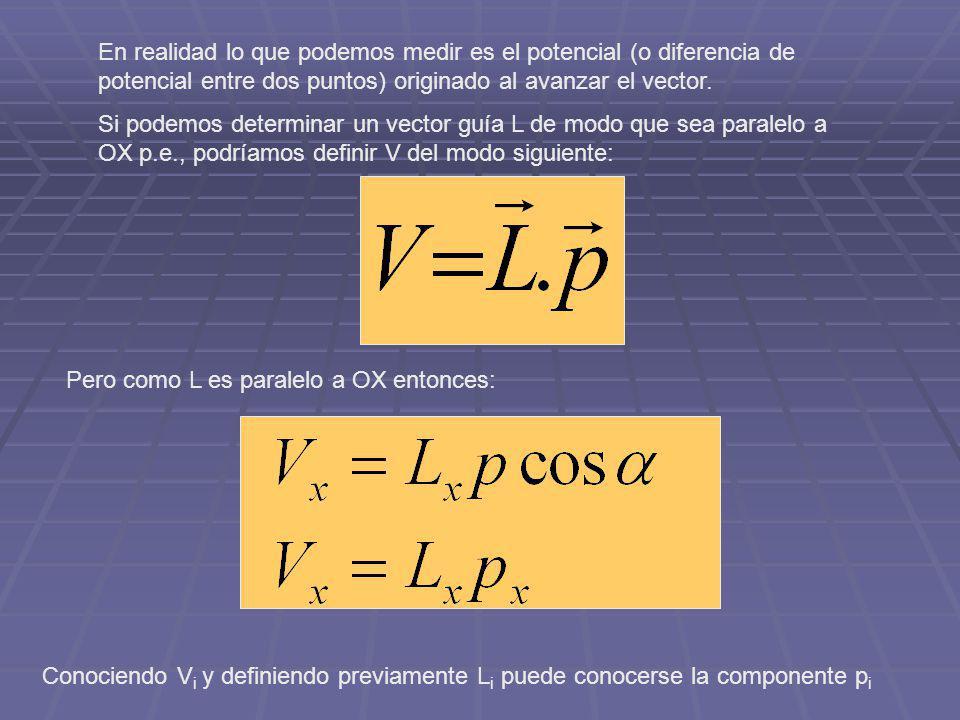 En realidad lo que podemos medir es el potencial (o diferencia de potencial entre dos puntos) originado al avanzar el vector.