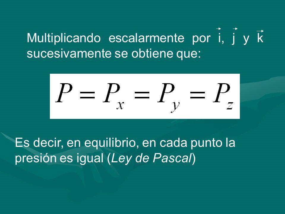 Multiplicando escalarmente por i, j y k sucesivamente se obtiene que: