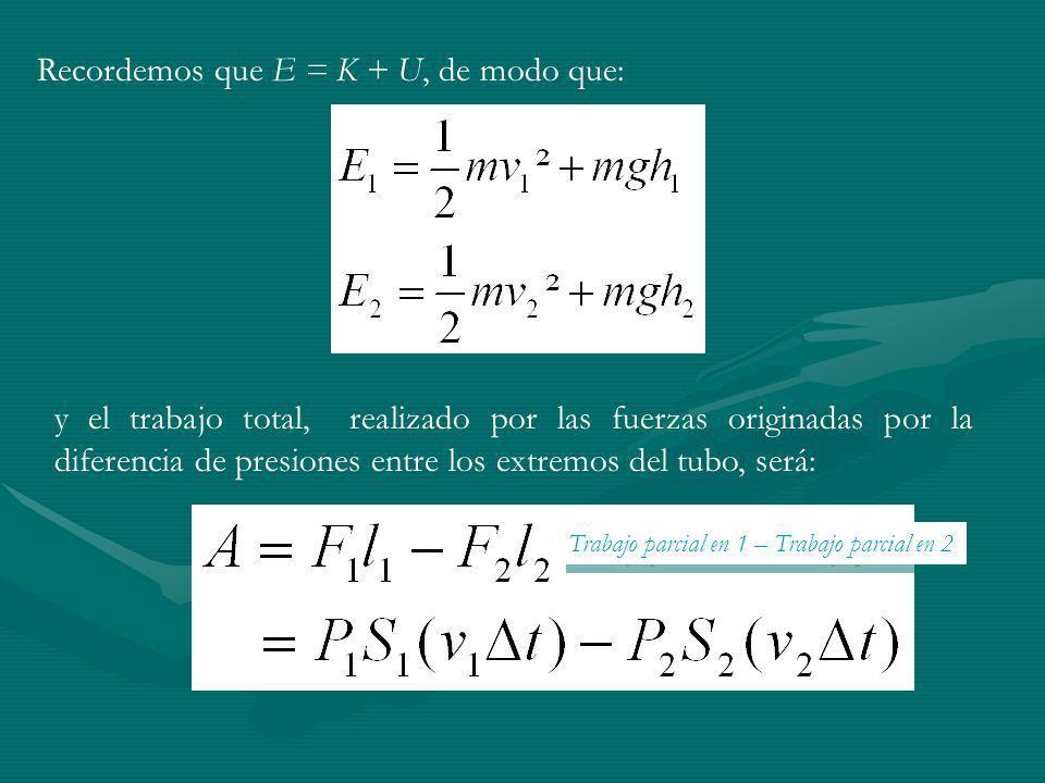 Recordemos que E = K + U, de modo que: