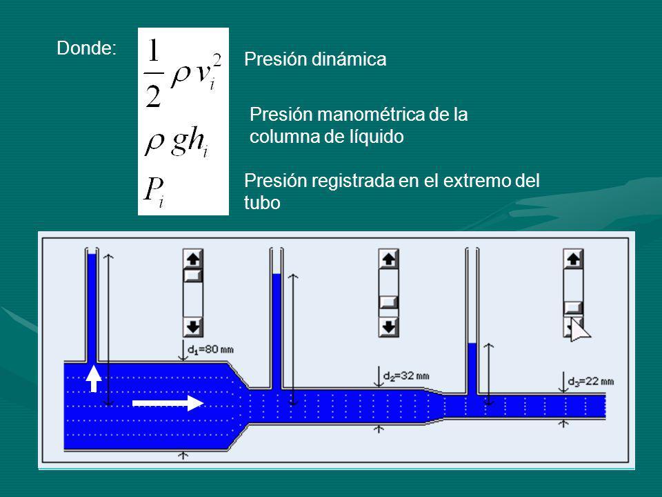 Donde: Presión dinámica. Presión manométrica de la columna de líquido.