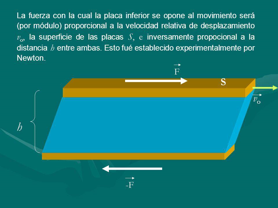 La fuerza con la cual la placa inferior se opone al movimiento será (por módulo) proporcional a la velocidad relativa de desplazamiento vo, la superficie de las placas S, e inversamente propocional a la distancia h entre ambas. Esto fué establecido experimentalmente por Newton.