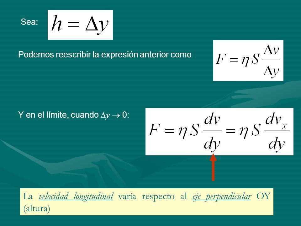 Sea: Podemos reescribir la expresión anterior como. Y en el límite, cuando y  0: