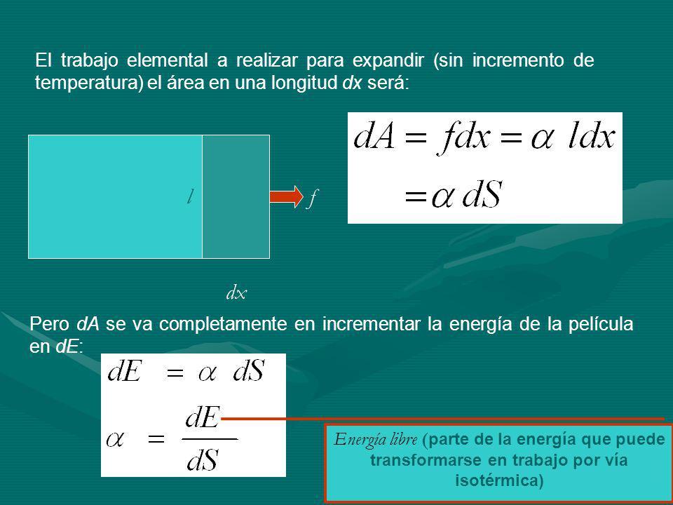 El trabajo elemental a realizar para expandir (sin incremento de temperatura) el área en una longitud dx será: