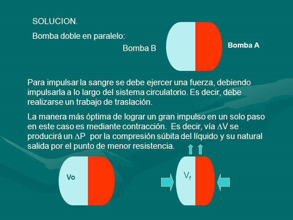 Bomba doble en paralelo: