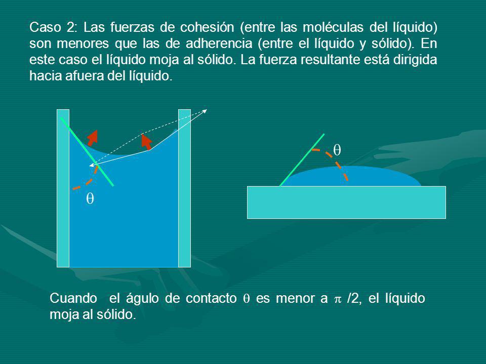 Caso 2: Las fuerzas de cohesión (entre las moléculas del líquido) son menores que las de adherencia (entre el líquido y sólido). En este caso el líquido moja al sólido. La fuerza resultante está dirigida hacia afuera del líquido.