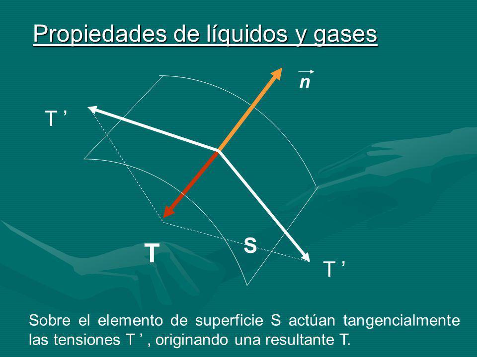 T Propiedades de líquidos y gases T ' S T ' n